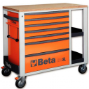 Image for Beta Roller Cabs and Tool Storage